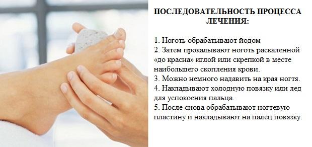 Последовательность лечения