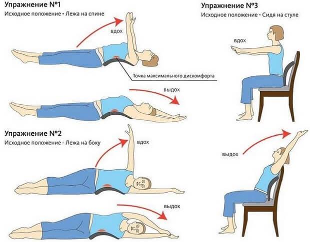 Упражнения для восстановления