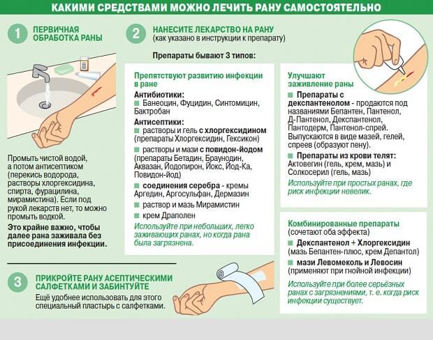 Чем обработать открытую рану в домашних условиях