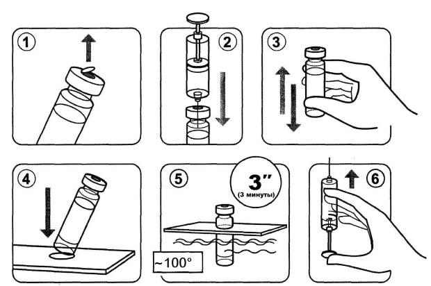 Как набрать лекарство в шприц
