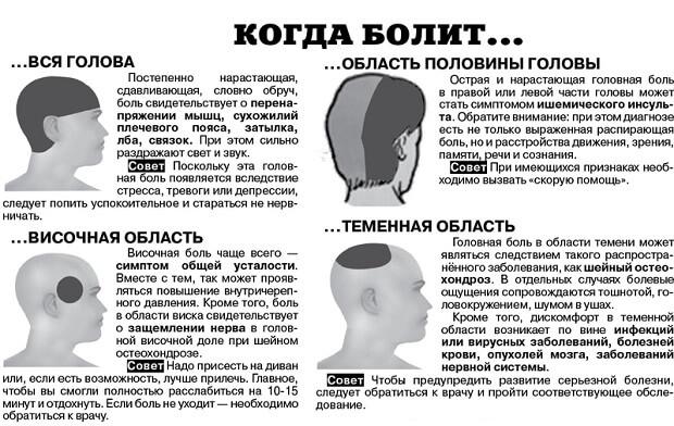 Сильные боли в голове