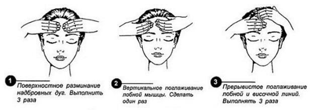 Массаж головы