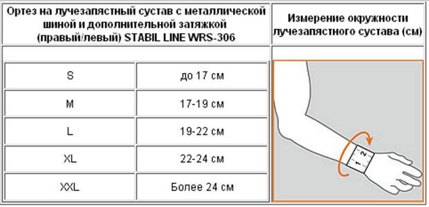 Размеры ортеза