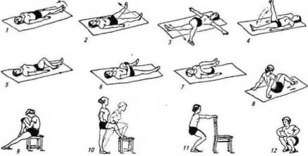 Лечебная физкультура для тазобедренных суставов