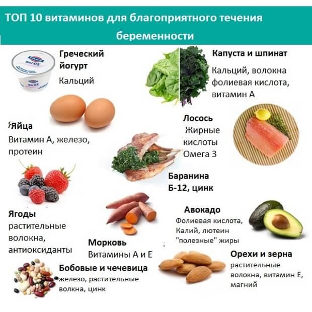 Витамины необходимые во время беременности