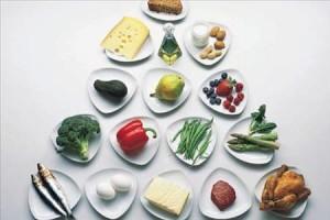 Рекомендуемая диета