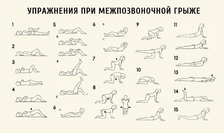 Действенные упражнения