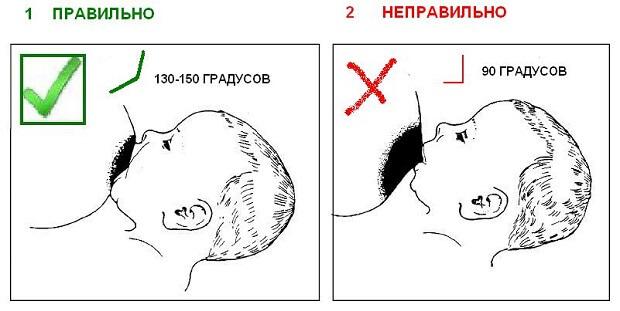 Как делать прикладывание