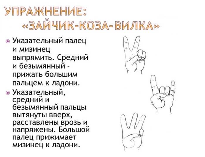 Зайчик-Коза-Вилка - тренировка для рук