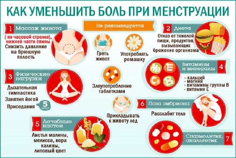 Как уменьшить боль при месячных